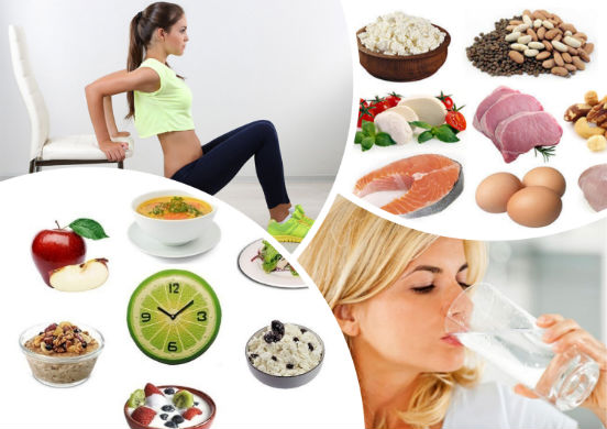 Как ускорить метаболизм и сбросить вес
