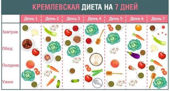 схема меню