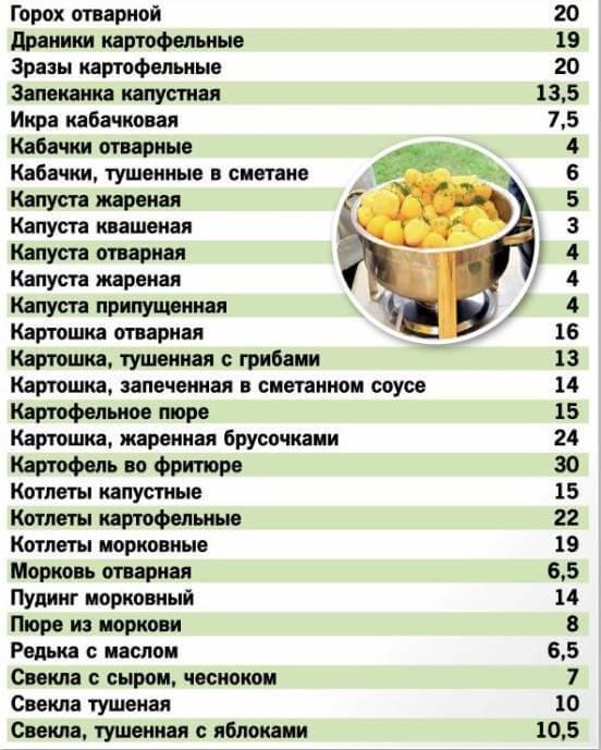 овощные 2