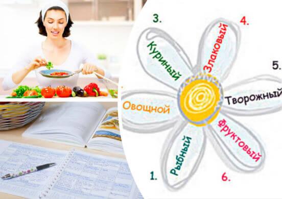 Диета лепестков - как составить меню на каждый день недели, чтобы похудеть