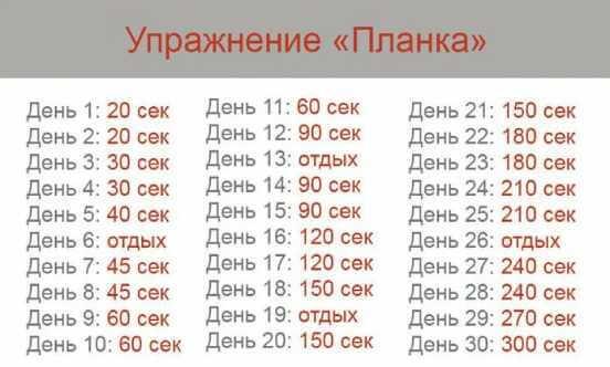 vremya-nahozhdeniya-v-stojke
