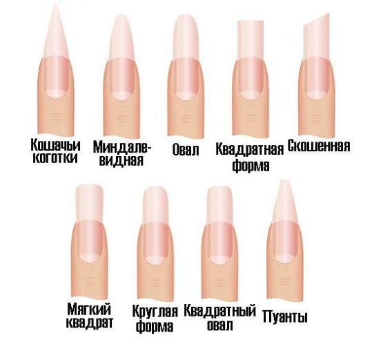 Как подобрать форму ногтей, чтобы она идеально подходила под пальцы рук?