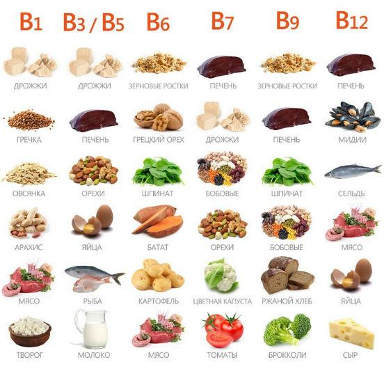 B1-B3-B5-B6-B7-B9-B12